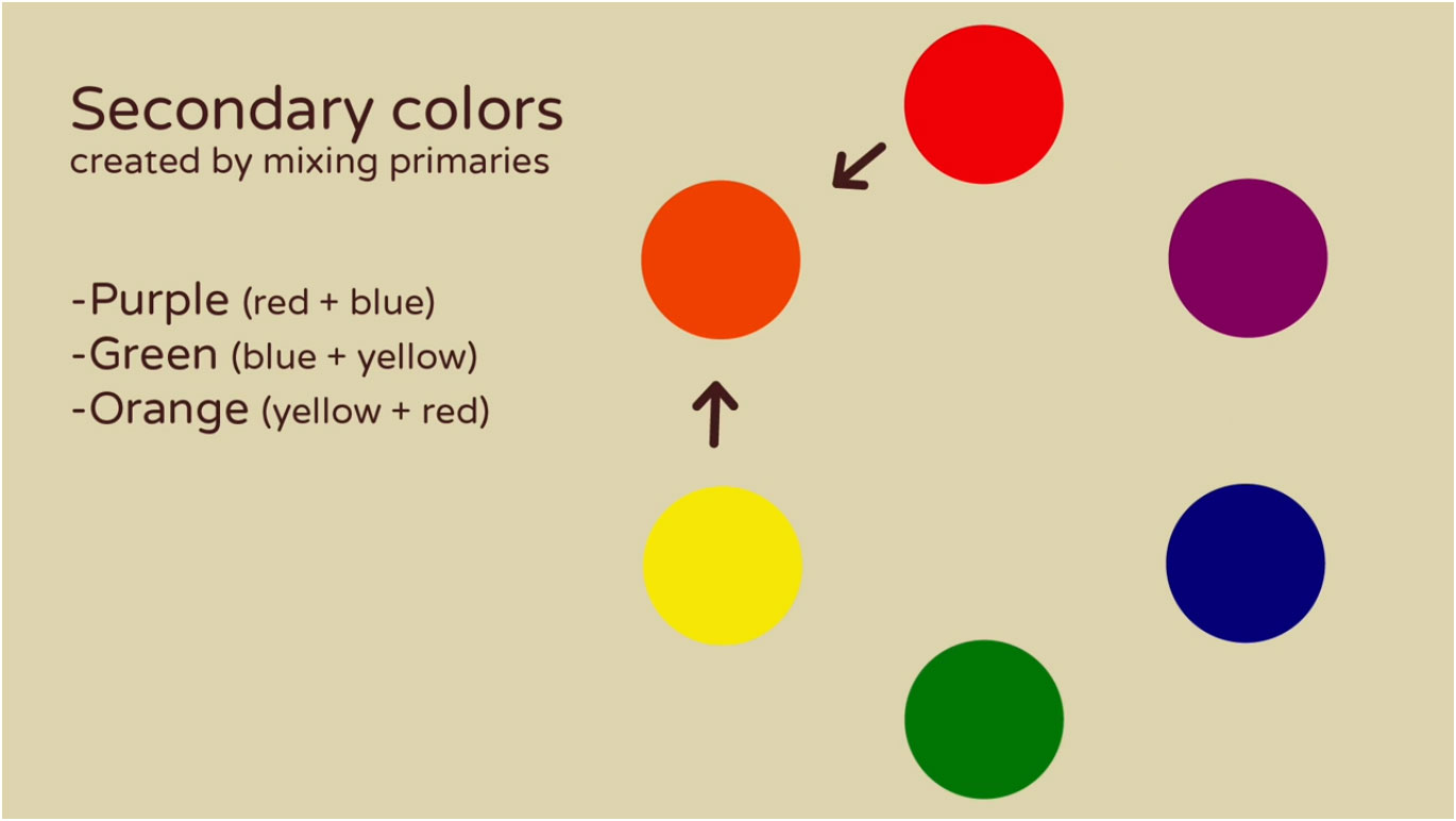 Color theory 5
